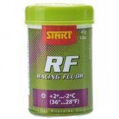 RF Purple